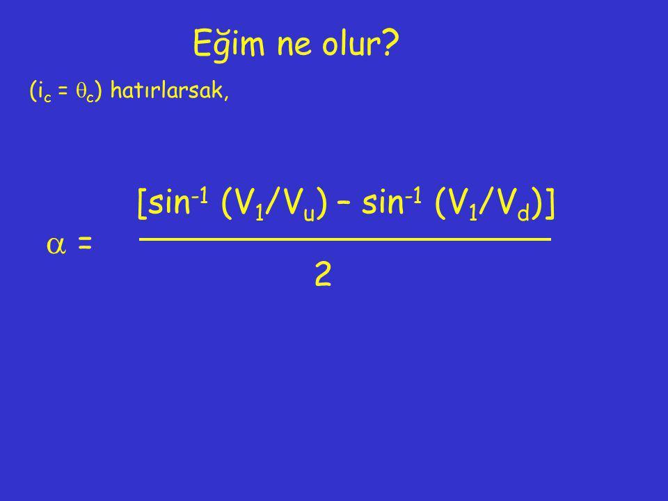 [sin-1 (V1/Vu) – sin-1 (V1/Vd)]  =